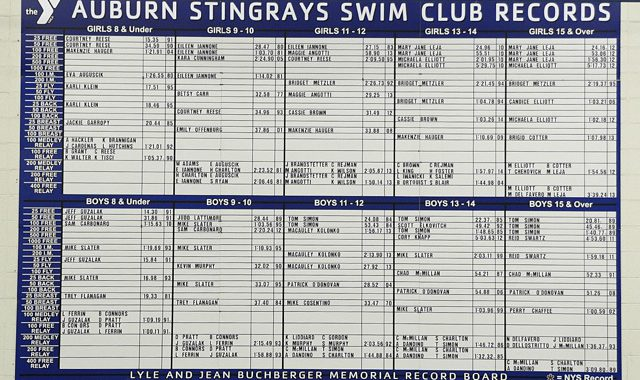 Buchberger Family Donates New Stingray Record Board